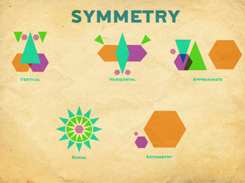 GDPE diagrams symmetry 10